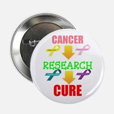 """Cancer, Research, CURE 2.25"""" Button"""