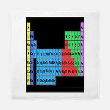 periodic table vertical.PNG Queen Duvet