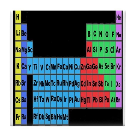 periodic table vertical.PNG Tile Coaster