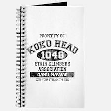 Property of Koko Head Stair Climbers Association J