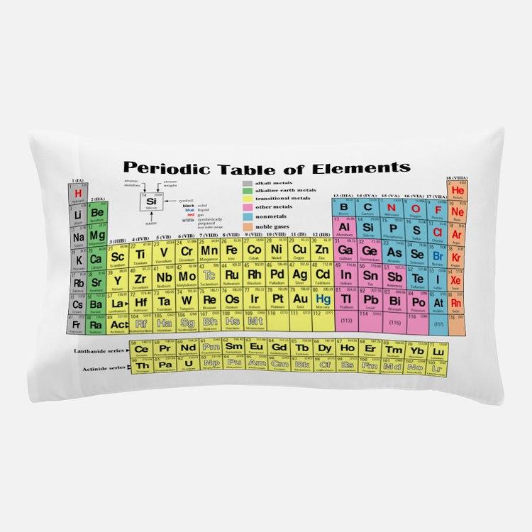 Chemistry major bedding chemistry major duvet covers for C table of elements
