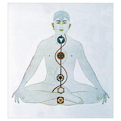 Yoga, 19th century artwork Poster