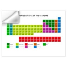 Standard periodic table, element types Wall Decal