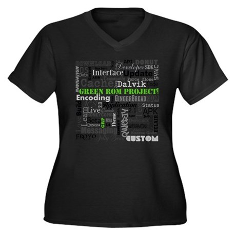 Android Word Cloud Women's Plus Size V-Neck Dark T