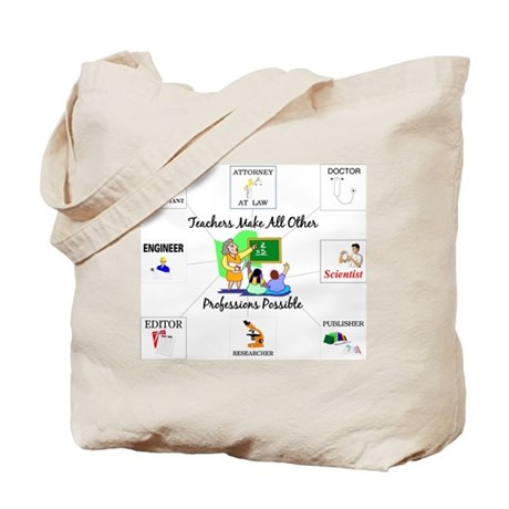 Teachers Make All Other Profe Tote Bag