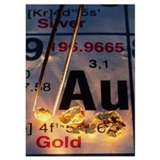 Nuggets of gold on periodic table Poster