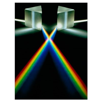 Light through prisms Poster