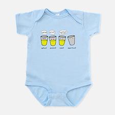 Optimist Pessimist Realist Opportunist Infant Body