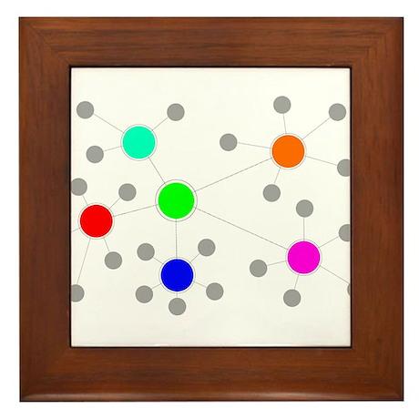 Network Framed Tile