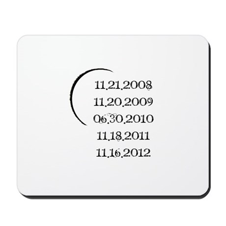 Twilight Release Dates Mousepad