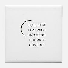 Twilight Release Dates Tile Coaster