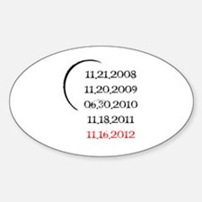 Breaking Dawn Part 2 Release Date Decal