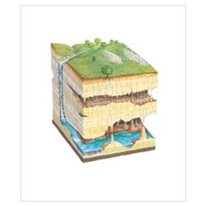 Karst landscape geology Poster