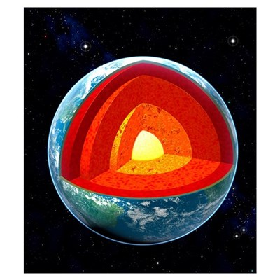 Earth's internal structure Poster