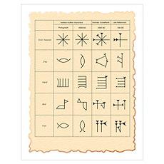 Cuneiform script Poster