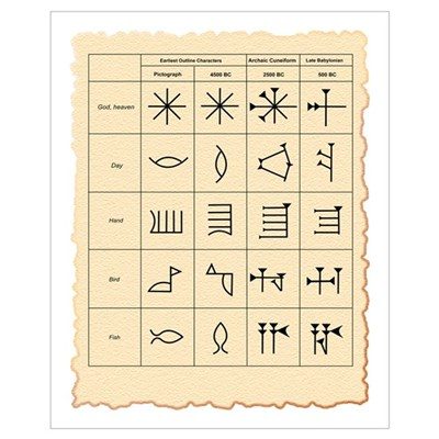 Cuneiform script Canvas Art