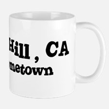 Potrero Hill - hometown Mug