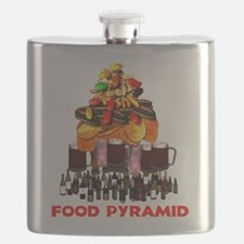foodpyramid.png Flask