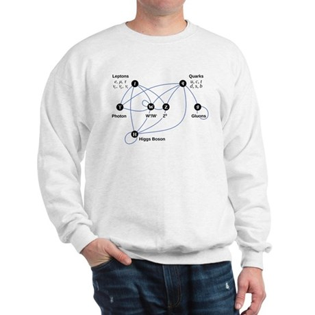 Higgs Boson Diagram Sweatshirt