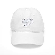 Higgs Boson Diagram Baseball Cap