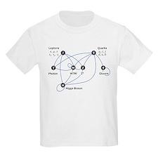 Higgs Boson Diagram T-Shirt