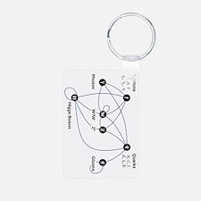 Higgs Boson Diagram Keychains