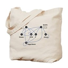 Higgs Boson Diagram Tote Bag