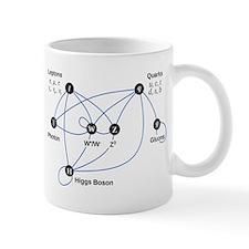 Higgs Boson Diagram Small Mug