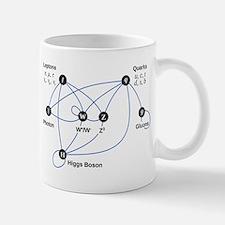 Higgs Boson Diagram Small Small Mug