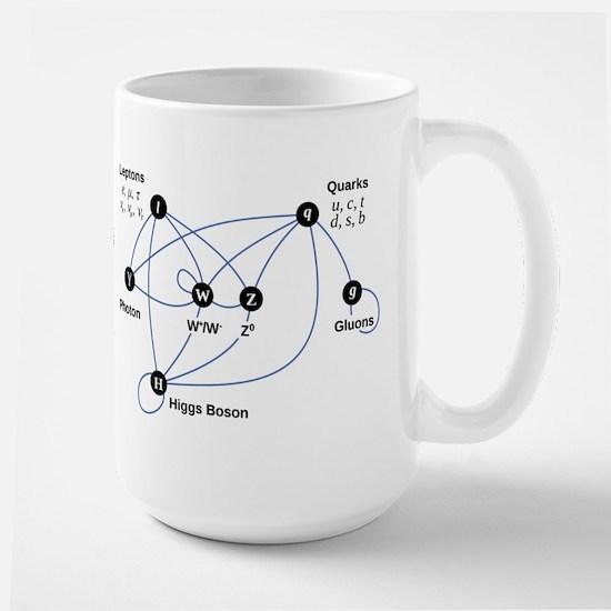 Higgs Boson Diagram Large Mug