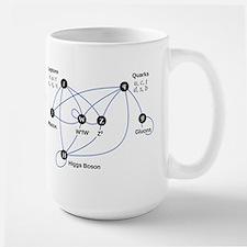 Higgs Boson Diagram Mug