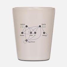 Higgs Boson Diagram Shot Glass