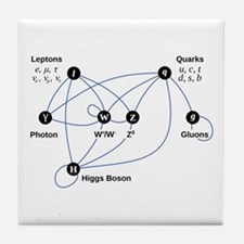 Higgs Boson Diagram Tile Coaster