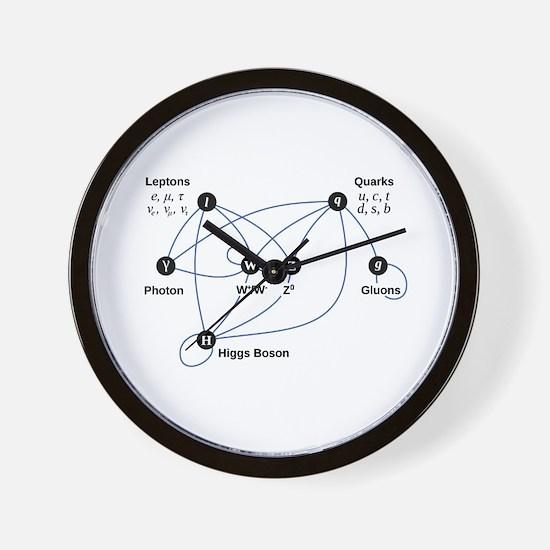 Higgs Boson Diagram Wall Clock