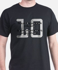 IQ_10_types2 T-Shirt