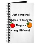 Apples Oranges Journal