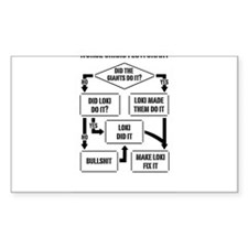 Norse Crisis Flowchart Decal
