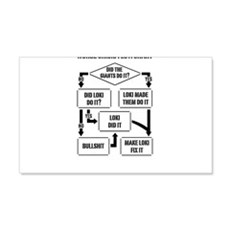 Norse Crisis Flowchart Wall Decal