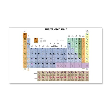 Periodic Table 20x12 Wall Decal