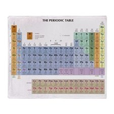 Periodic Table Throw Blanket