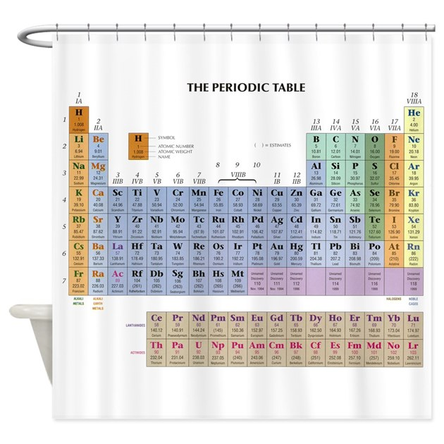 Periodic Table Shower Curtain Canada Supernatural Shower Curtain