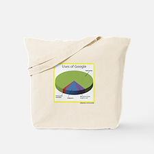 Google Uses Tote Bag