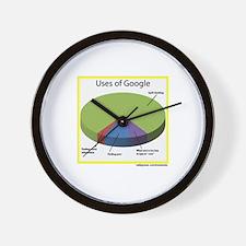 Google Uses Wall Clock