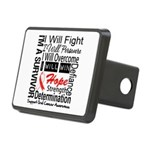 Oral Cancer Persevere Rectangular Hitch Cover