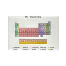 Colorful Periodic Table Rectangle Magnet (10 pack)