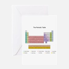Colorful Periodic Table Greeting Card