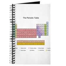 Colorful Periodic Table Journal