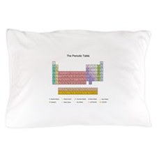 Colorful Periodic Table Pillow Case
