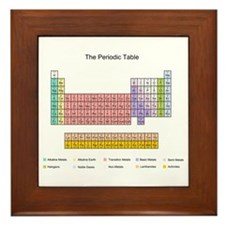 Colorful Periodic Table Framed Tile