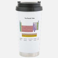 Colorful Periodic Table Travel Mug